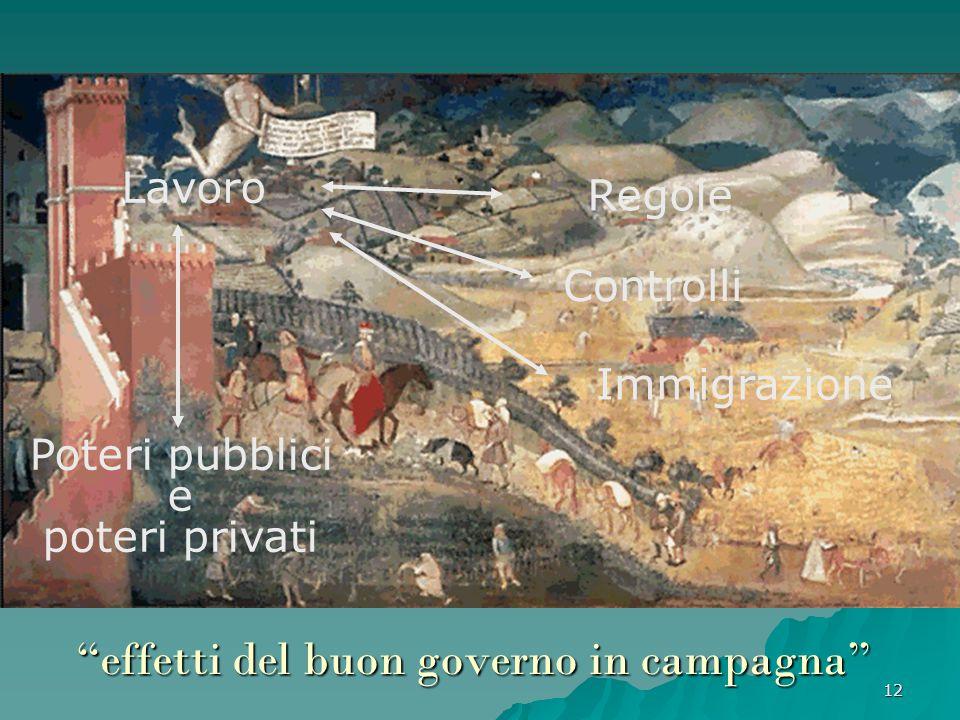 """12 """"effetti del buon governo in campagna"""" Lavoro Regole Controlli Immigrazione Poteri pubblici e poteri privati"""
