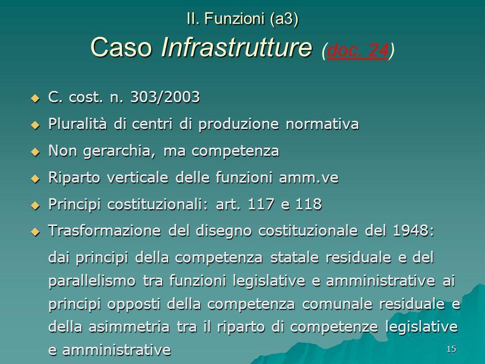 15 II. Funzioni (a3) Caso Infrastrutture II. Funzioni (a3) Caso Infrastrutture (doc. 24)  C. cost. n. 303/2003  Pluralità di centri di produzione no