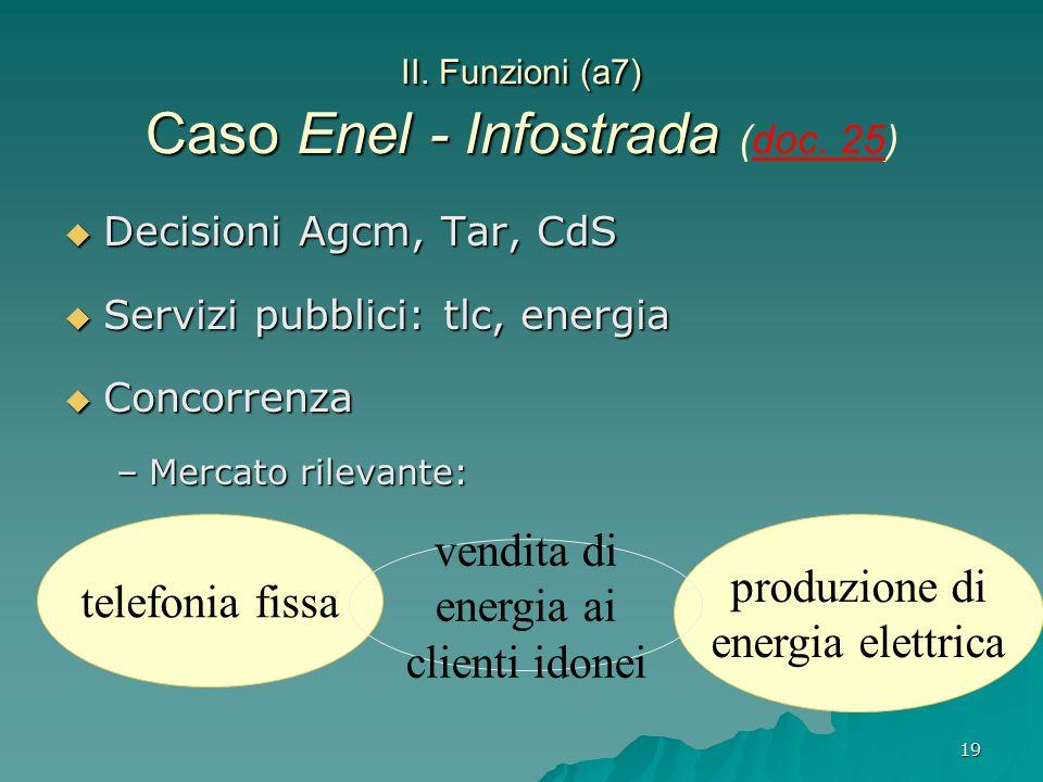 19 II. Funzioni (a7) Caso Enel - Infostrada II. Funzioni (a7) Caso Enel - Infostrada (doc. 25)  Decisioni Agcm, Tar, CdS  Servizi pubblici: tlc, ene