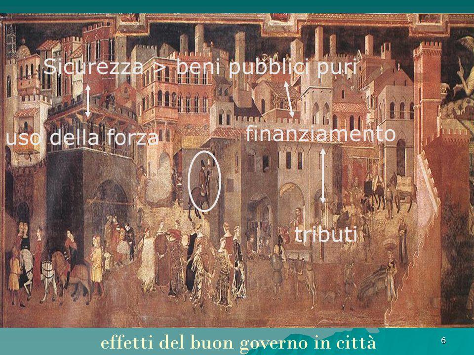 6 effetti del buon governo in città Sicurezza > beni pubblici puri uso della forza finanziamento tributi