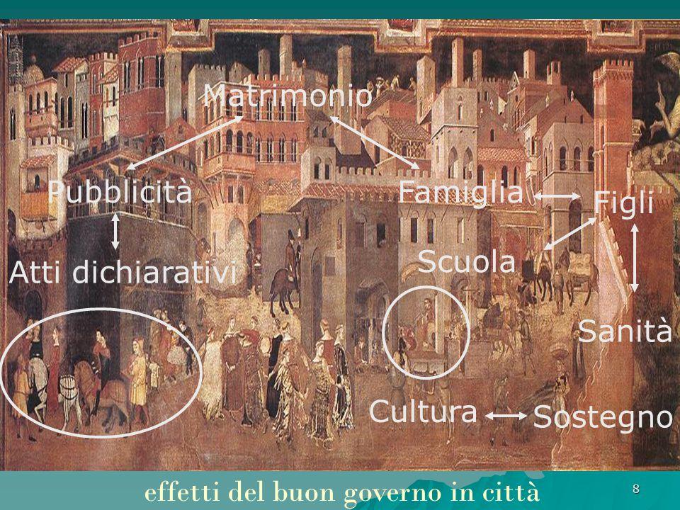 8 effetti del buon governo in città Matrimonio PubblicitàFamiglia Figli Scuola Sanità Cultura Sostegno Atti dichiarativi