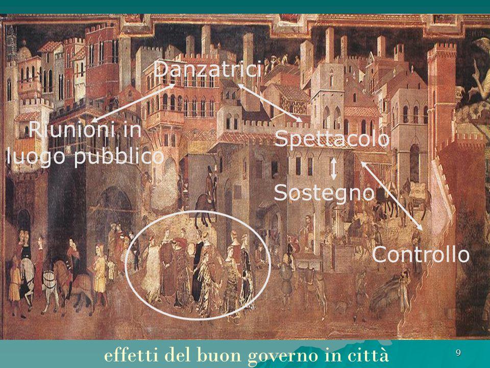 9 effetti del buon governo in città Danzatrici Riunioni in luogo pubblico Spettacolo Sostegno Controllo