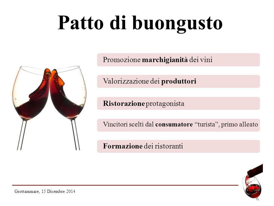 """Patto di buongusto Promozione marchigianità dei vini Valorizzazione dei produttori Ristorazione protagonista Vincitori scelti dal consumatore """"turista"""