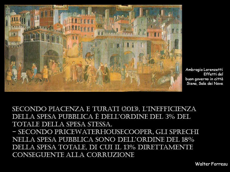 Walter Forresu Ambrogio Lorenzetti Effetti del buon governo in città Siena, Sala dei Nove Secondo Piacenza e Turati (2013), l'inefficienza della spesa pubblica è dell'ordine del 3% del totale della spesa stessa.