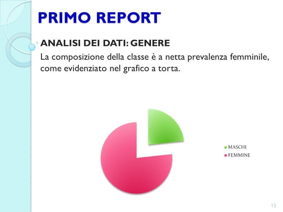 PRIMO REPORT ANALISI DEI DATI: GENERE La composizione della classe è a netta prevalenza femminile, come evidenziato nel grafico a torta. 13