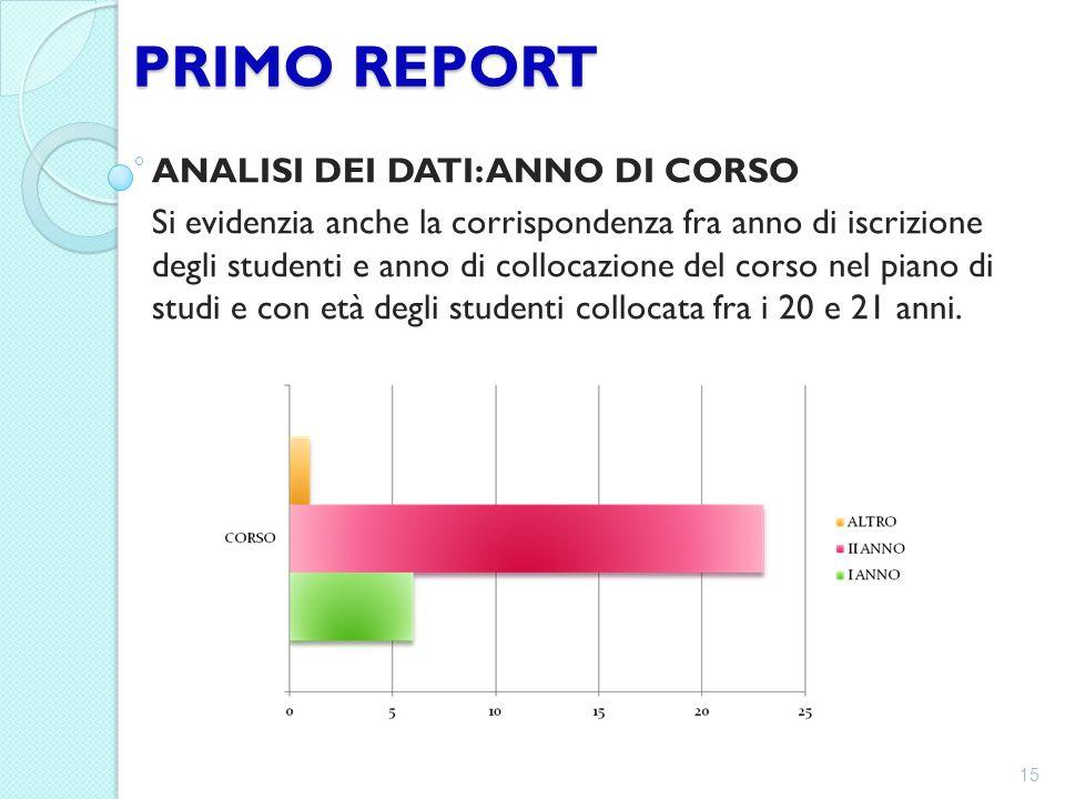 PRIMO REPORT ANALISI DEI DATI: ANNO DI CORSO Si evidenzia anche la corrispondenza fra anno di iscrizione degli studenti e anno di collocazione del cor