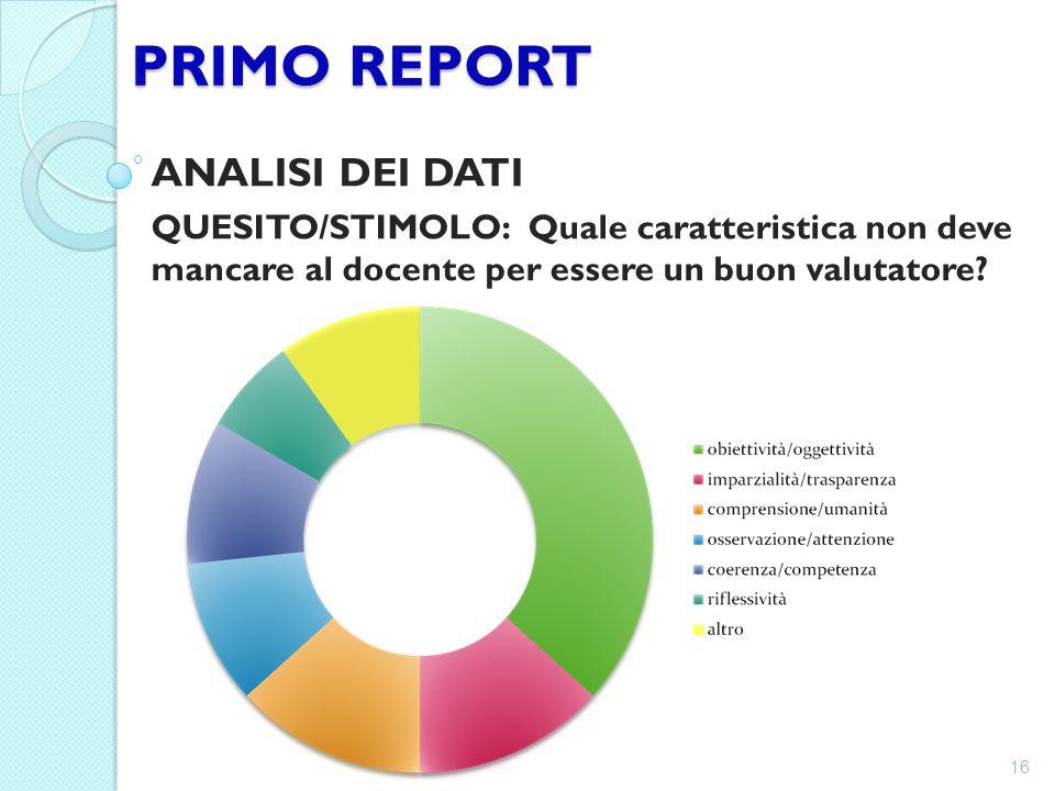 PRIMO REPORT ANALISI DEI DATI QUESITO/STIMOLO: Quale caratteristica non deve mancare al docente per essere un buon valutatore? 16