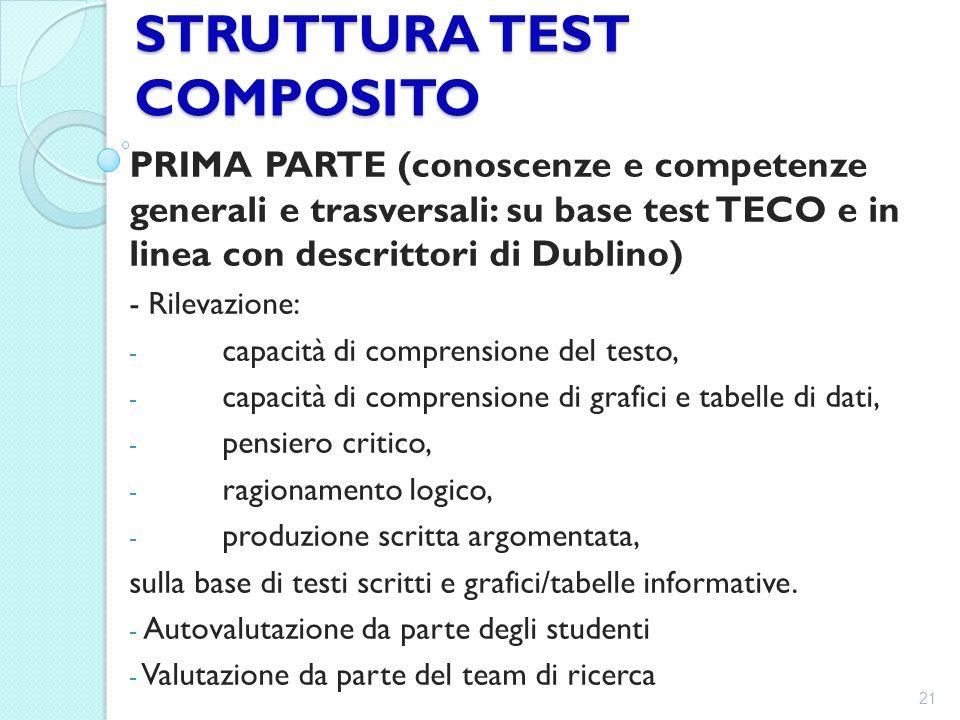 STRUTTURA TEST COMPOSITO PRIMA PARTE (conoscenze e competenze generali e trasversali: su base test TECO e in linea con descrittori di Dublino) - Rilev