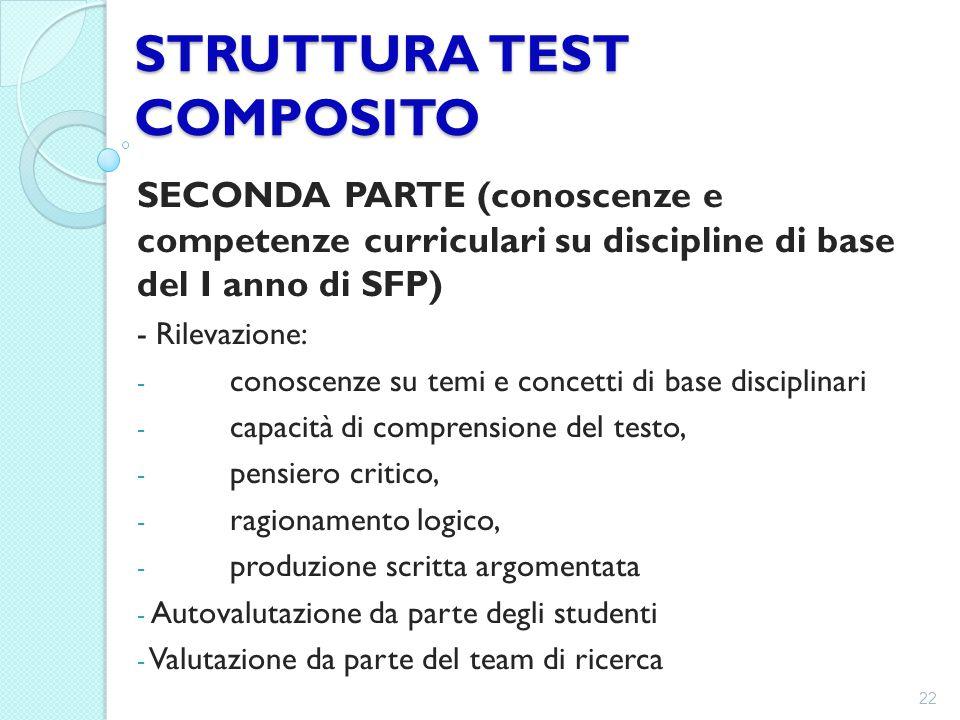 STRUTTURA TEST COMPOSITO SECONDA PARTE (conoscenze e competenze curriculari su discipline di base del I anno di SFP) - Rilevazione: - conoscenze su te