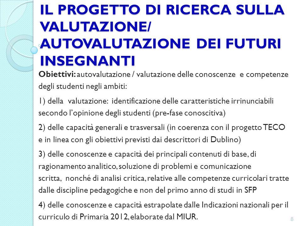 IL PROGETTO DI RICERCA SULLA VALUTAZIONE/ AUTOVALUTAZIONE DEI FUTURI INSEGNANTI Obiettivi: autovalutazione / valutazione delle conoscenze e competenze