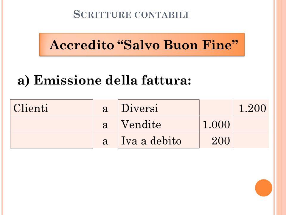 """S CRITTURE CONTABILI Accredito """"Salvo Buon Fine"""" a) Emissione della fattura: ClientiaDiversi1.200 aVendite1.000 aIva a debito200"""