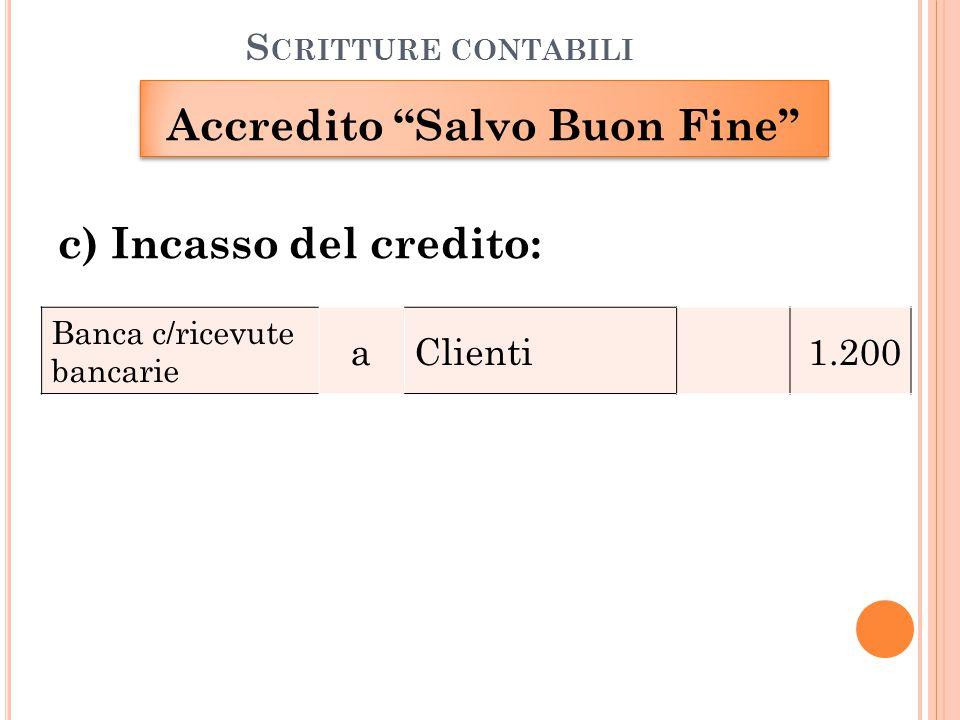 """S CRITTURE CONTABILI Accredito """"Salvo Buon Fine"""" c) Incasso del credito: Banca c/ricevute bancarie aClienti1.200"""