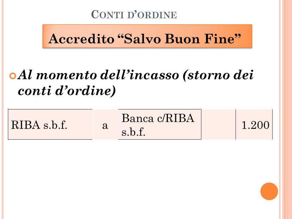 C ONTI D ' ORDINE Accredito Salvo Buon Fine Al momento dell'incasso (storno dei conti d'ordine) RIBA s.b.f.a Banca c/RIBA s.b.f.