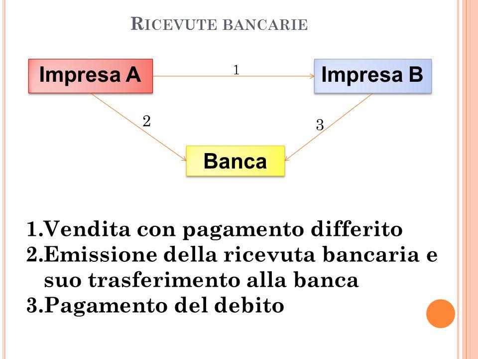 R ICEVUTE BANCARIE Impresa A Impresa B Banca 1 2 3 1.