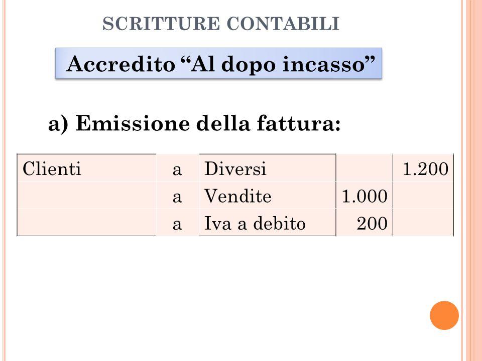 """SCRITTURE CONTABILI Accredito """"Al dopo incasso"""" a) Emissione della fattura: ClientiaDiversi1.200 aVendite1.000 aIva a debito200"""