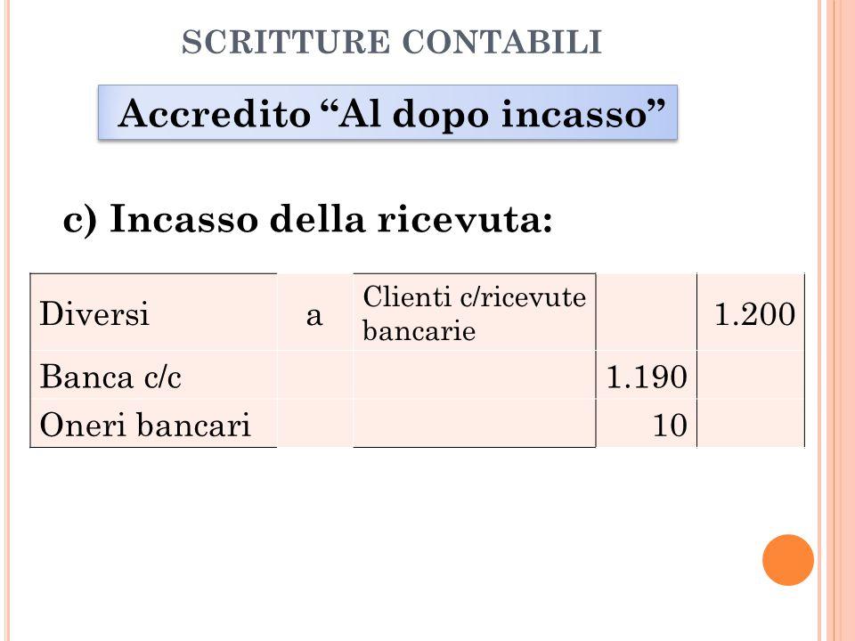"""SCRITTURE CONTABILI Accredito """"Al dopo incasso"""" c) Incasso della ricevuta: Diversia Clienti c/ricevute bancarie 1.200 Banca c/c1.190 Oneri bancari10"""
