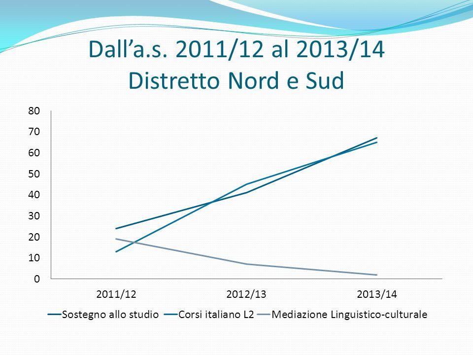 Dall'a.s. 2011/12 al 2013/14 Distretto Nord e Sud