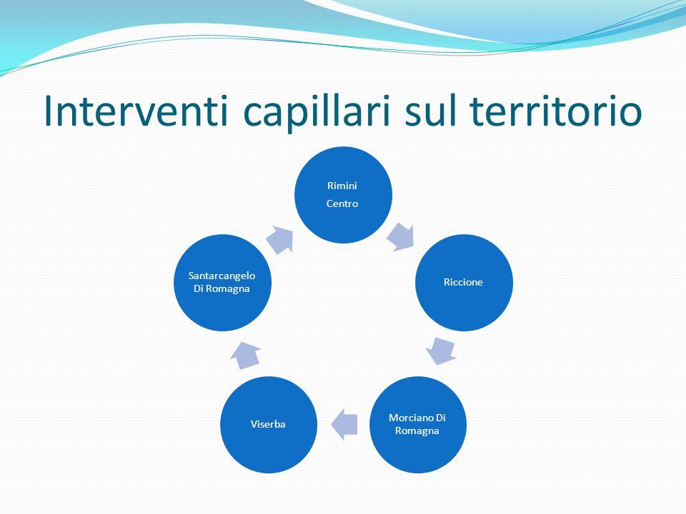 Interventi capillari sul territorio Rimini Centro Riccione Morciano Di Romagna Viserba Santarcangelo Di Romagna