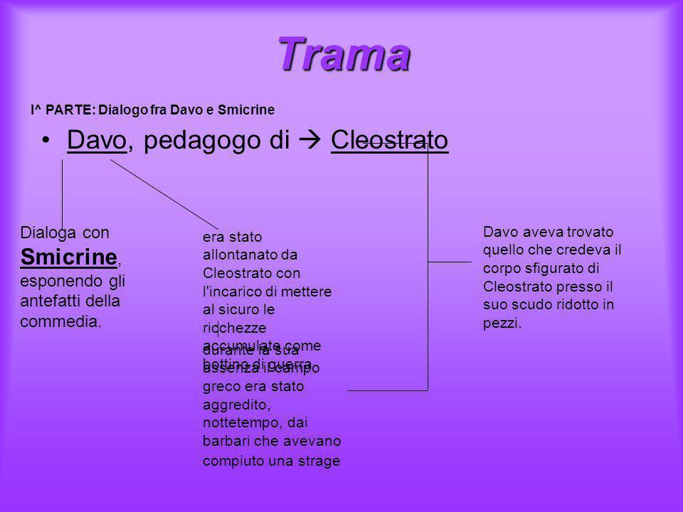 Trama Davo, pedagogo di  Cleostrato Dialoga con Smicrine, esponendo gli antefatti della commedia.