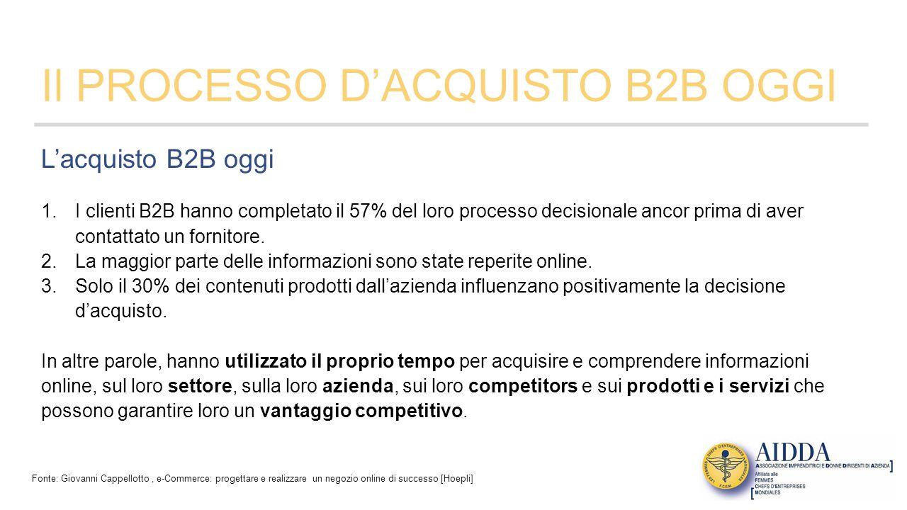 1.I clienti B2B hanno completato il 57% del loro processo decisionale ancor prima di aver contattato un fornitore.