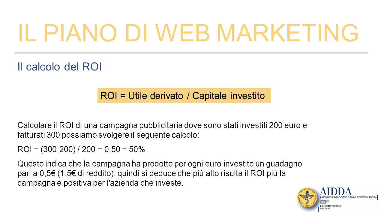 ROI = Utile derivato / Capitale investito Calcolare il ROI di una campagna pubblicitaria dove sono stati investiti 200 euro e fatturati 300 possiamo svolgere il seguente calcolo: ROI = (300-200) / 200 = 0,50 = 50% Questo indica che la campagna ha prodotto per ogni euro investito un guadagno pari a 0,5€ (1,5€ di reddito), quindi si deduce che più alto risulta il ROI più la campagna è positiva per l azienda che investe.
