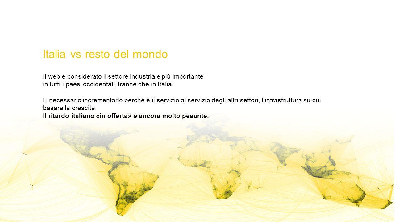 Italia vs resto del mondo fase Il web è considerato il settore industriale più importante in tutti i paesi occidentali, tranne che in Italia.