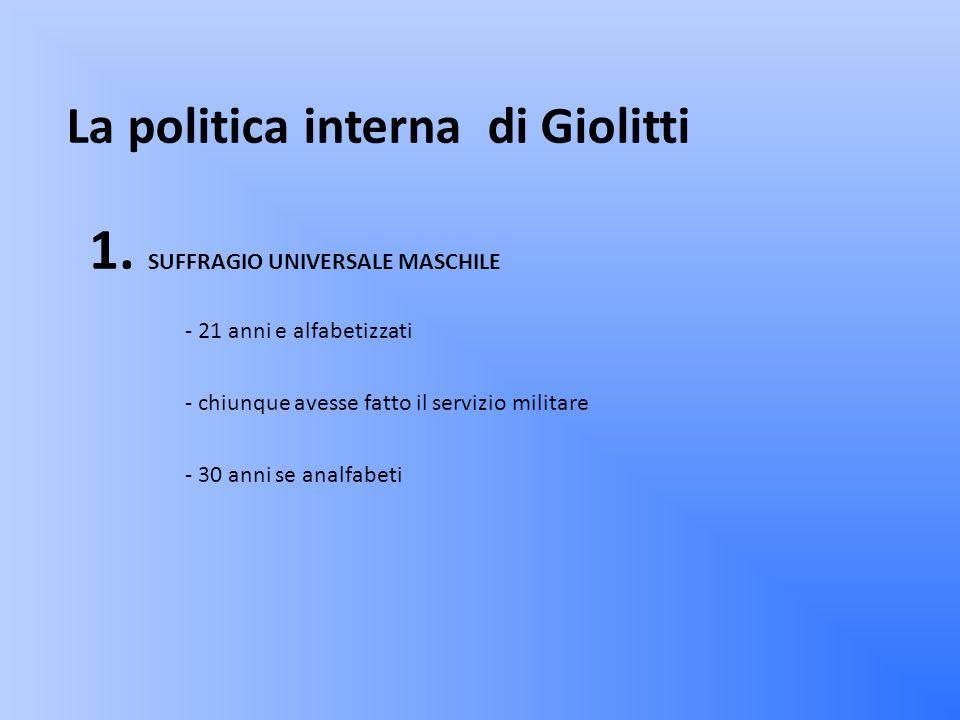 La politica interna di Giolitti 1.