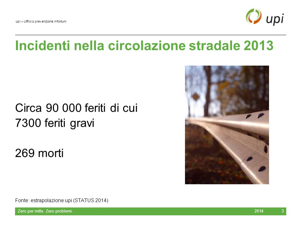 upi – Ufficio prevenzione infortuni Principali cause d incidente nella circolazione stradale in Svizzera ( feriti gravi e morti) 2014 Zero per mille.