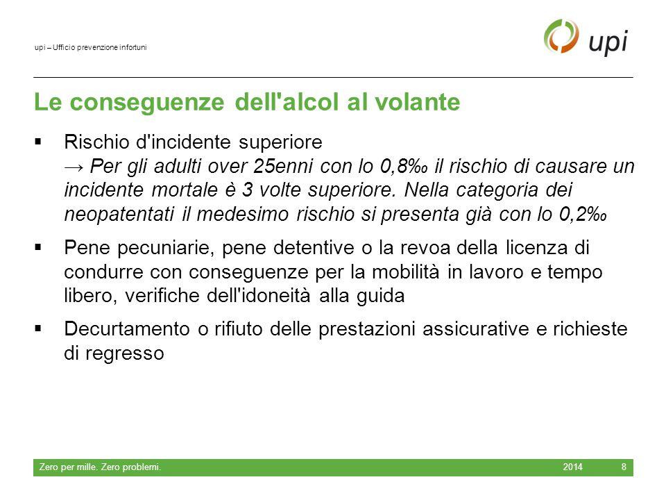 upi – Ufficio prevenzione infortuni 2014 Zero per mille.