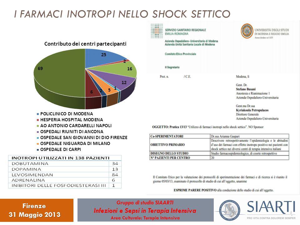 Gruppo di studio SIAARTI Infezioni e Sepsi in Terapia Intensiva Area Culturale: Terapia Intensiva Firenze 31 Maggio 2013 I FARMACI INOTROPI NELLO SHOC