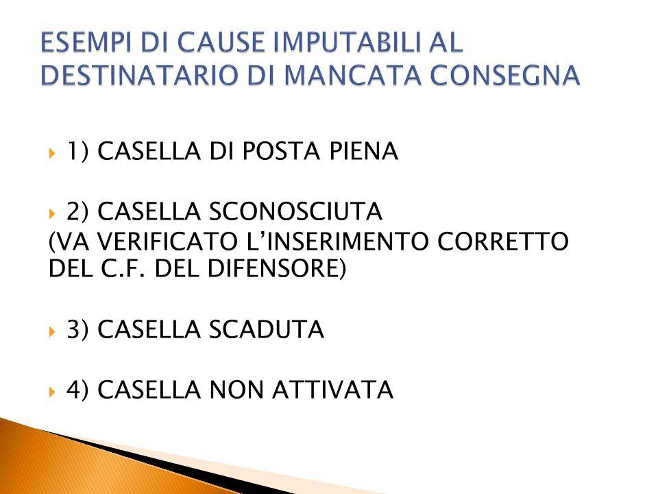  1) CASELLA DI POSTA PIENA  2) CASELLA SCONOSCIUTA (VA VERIFICATO L'INSERIMENTO CORRETTO DEL C.F. DEL DIFENSORE)  3) CASELLA SCADUTA  4) CASELLA N