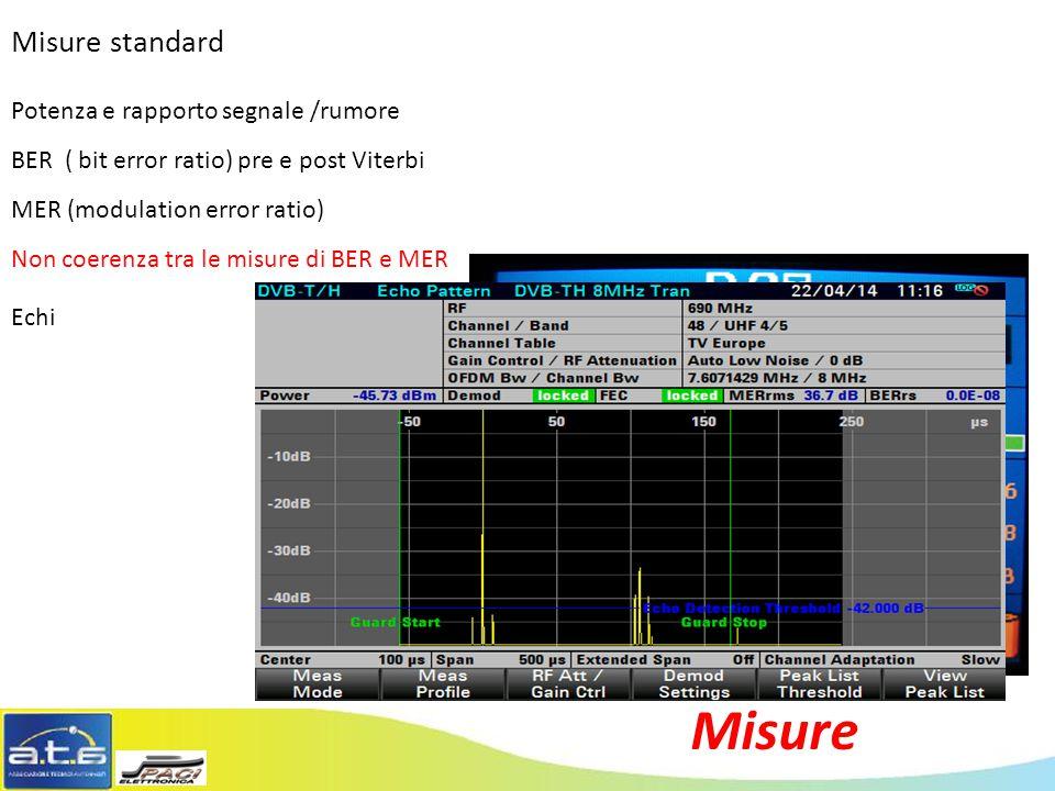 Misure Misure standard Potenza e rapporto segnale /rumore BER ( bit error ratio) pre e post Viterbi MER (modulation error ratio) Echi Non coerenza tra le misure di BER e MER