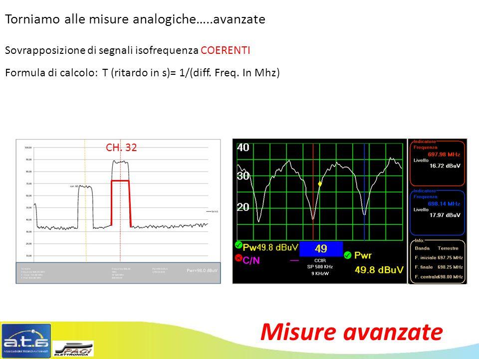 Misure avanzate Torniamo alle misure analogiche…..avanzate Sovrapposizione di segnali isofrequenza COERENTI Formula di calcolo: T (ritardo in s)= 1/(diff.