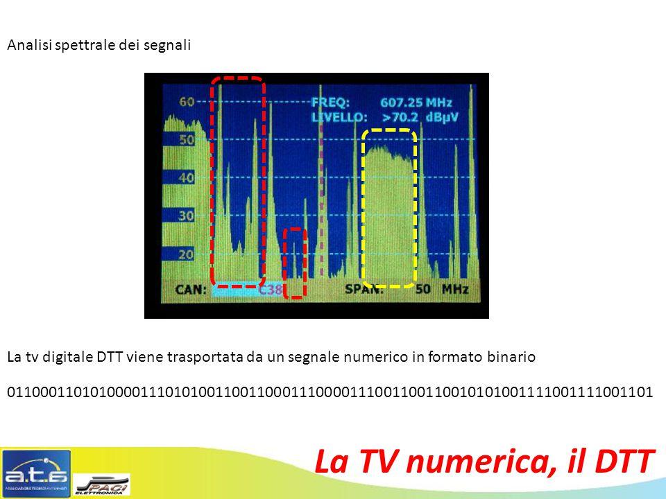La TV numerica, il DTT Analisi spettrale dei segnali La tv digitale DTT viene trasportata da un segnale numerico in formato binario 011000110101000011