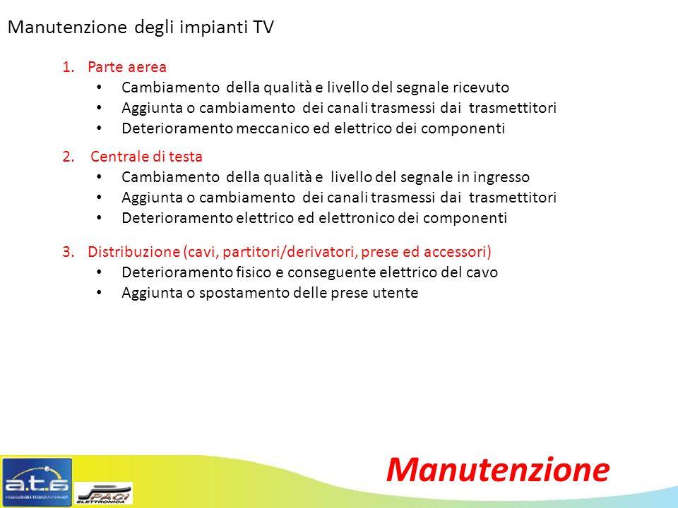 Manutenzione Manutenzione degli impianti TV 1.Parte aerea Cambiamento della qualità e livello del segnale ricevuto Aggiunta o cambiamento dei canali t