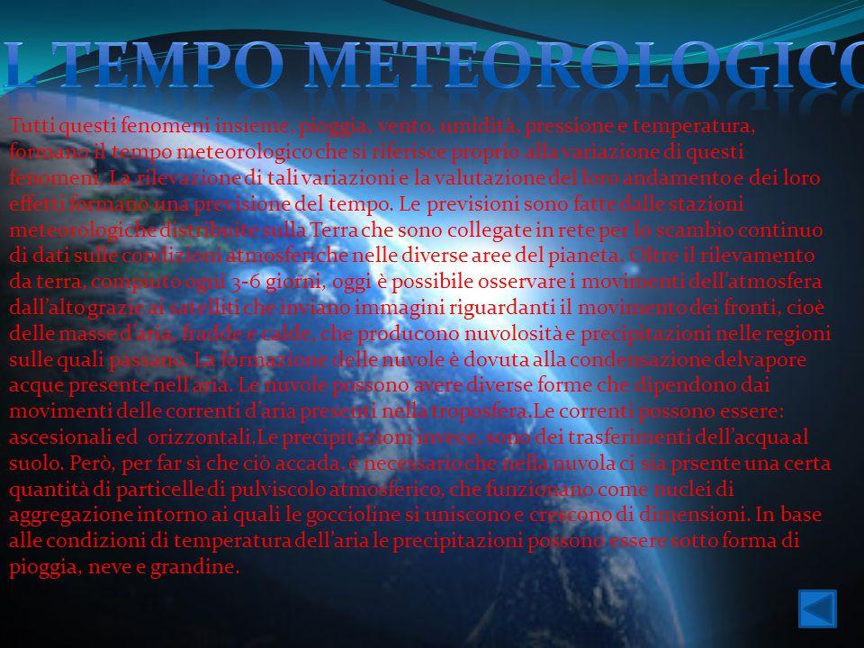 Tutti questi fenomeni insieme, pioggia, vento, umidità, pressione e temperatura, formano il tempo meteorologico che si riferisce proprio alla variazio
