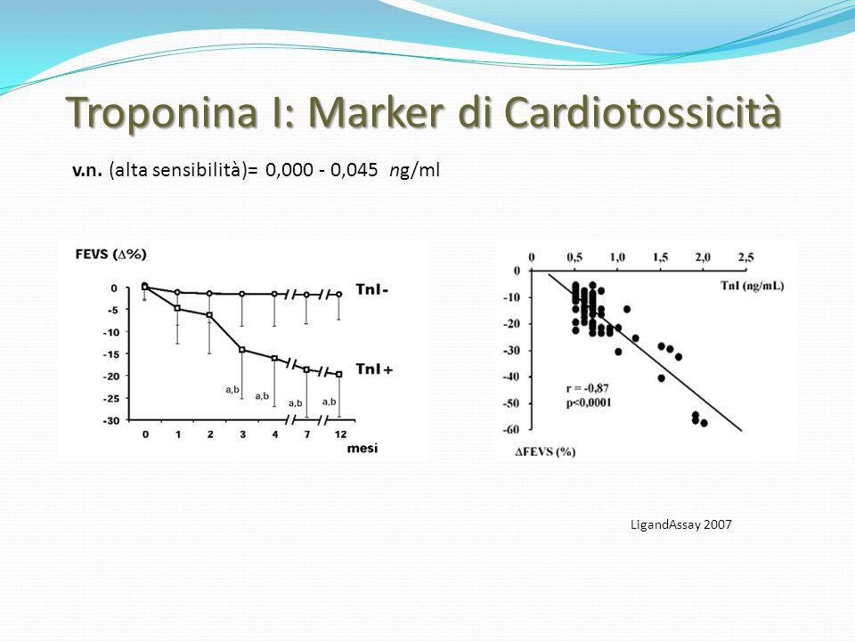 Troponina I: Marker di Cardiotossicità LigandAssay 2007 v.n. (alta sensibilità)= 0,000 - 0,045 ng/ml