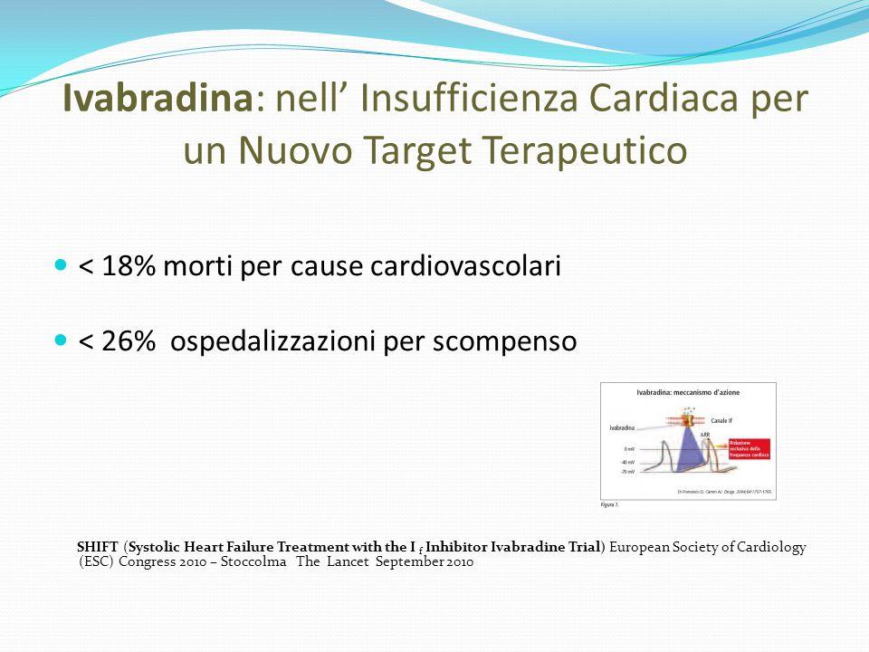 Ivabradina: nell' Insufficienza Cardiaca per un Nuovo Target Terapeutico < 18% morti per cause cardiovascolari < 26% ospedalizzazioni per scompenso SH