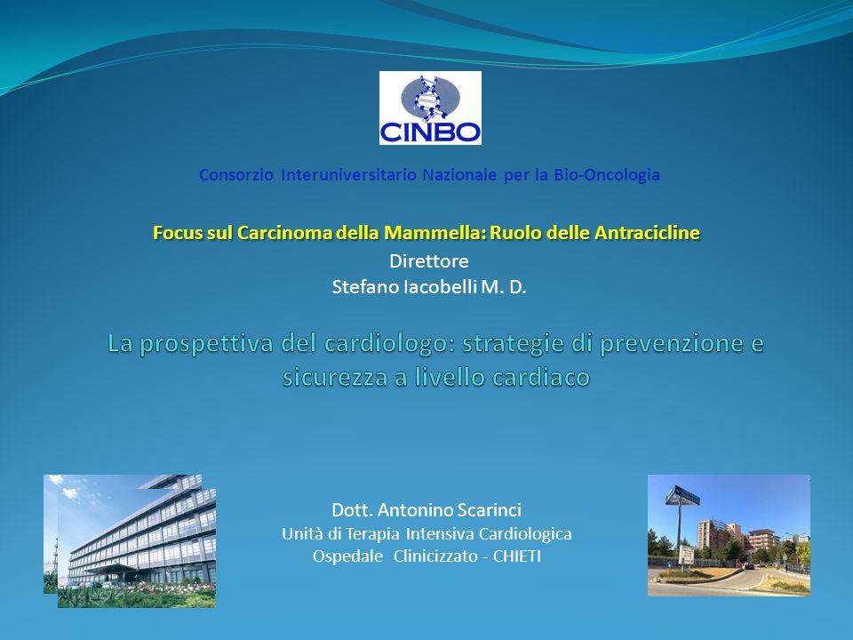Dott. Antonino Scarinci Unità di Terapia Intensiva Cardiologica Ospedale Clinicizzato - CHIETI Focus sul Carcinoma della Mammella: Ruolo delle Antraci