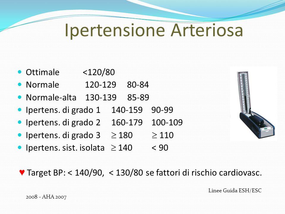 Ipertensione Arteriosa Ottimale <120/80 Normale 120-129 80-84 Normale-alta 130-139 85-89 Ipertens. di grado 1 140-159 90-99 Ipertens. di grado 2 160-1