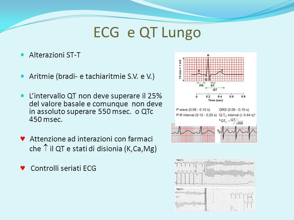 ECG e QT Lungo Alterazioni ST-T Aritmie (bradi- e tachiaritmie S.V. e V.) L'intervallo QT non deve superare il 25% del valore basale e comunque non de