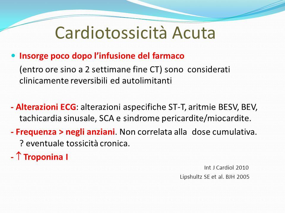 Cronica precoce early onset : entro 1 aa dalla fine CT (incidenza 1.6-2.1% - più maligna - sintomi e segni clinici di SCC ) Cronica tardiva late onset : dopo 1 aa dalla fine CT ( incidenza a 6 aa: 65% - più benigna - 4 volte più frequente sesso F) Rappresenta la forma più tipica di tossicità cardiaca che inizia con un quadro clinico insidioso che può variare da una disfunzione VS asintomatica, allo sviluppo di una grave CM ipocinetica, sino alla morte cardiaca.