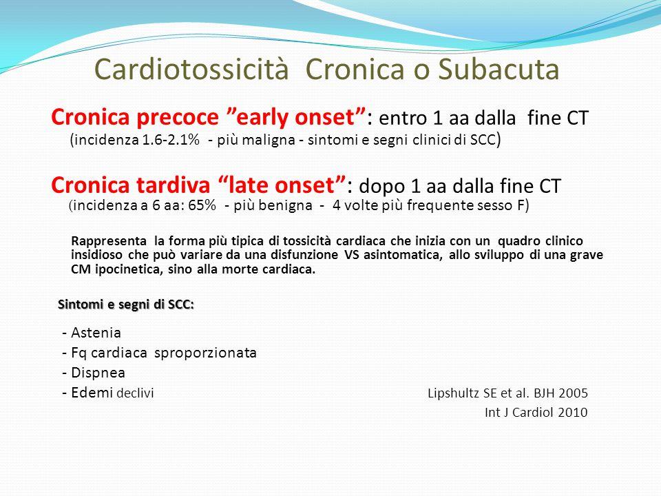 Cardiotossicità: Fattori di Rischio Fattori legati al farmaco : combinazione con altri chemioterapici sequenza e modalità di somministrazione (più elevate dosi singole, bolo) dose cumulativa somministrata Fattori legati al paziente : età > 60 anni sesso F RT mediastinica pregressa chemiotp con Ant valvulopatie e/o cardiomiopatie pregresse ipertensione arteriosa disordini elettrolitici predisposizione genetica