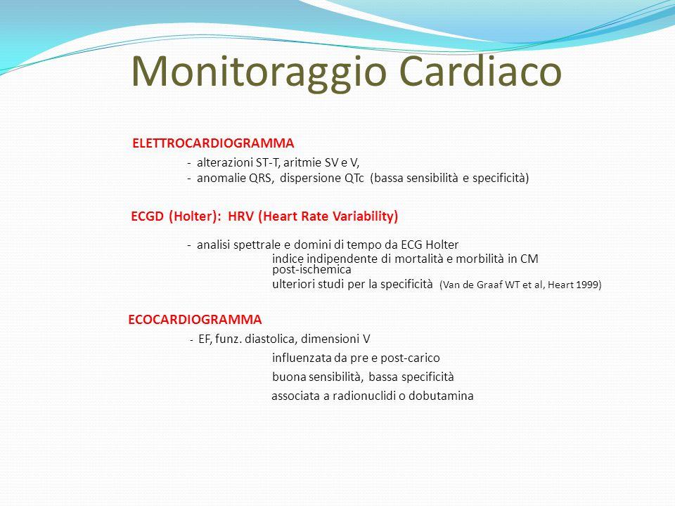 Monitoraggio Cardiaco ELETTROCARDIOGRAMMA - alterazioni ST-T, aritmie SV e V, - anomalie QRS, dispersione QTc (bassa sensibilità e specificità) ECGD (
