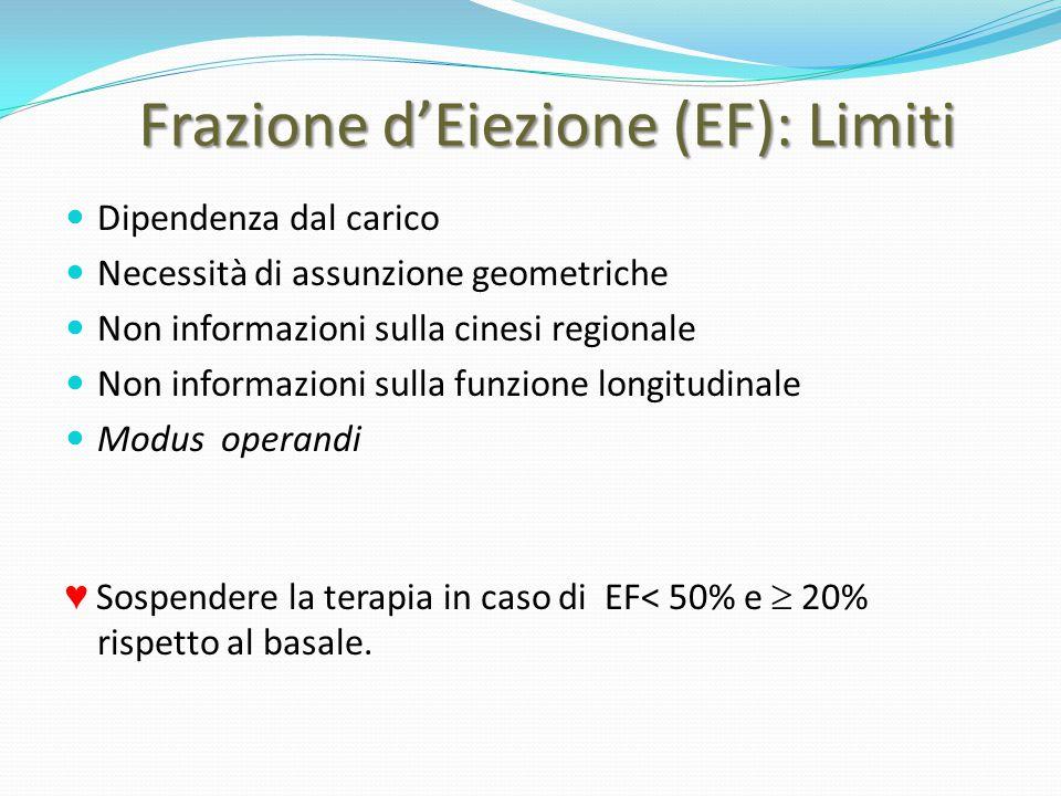 Frazione d'Eiezione (EF): Limiti Dipendenza dal carico Necessità di assunzione geometriche Non informazioni sulla cinesi regionale Non informazioni su