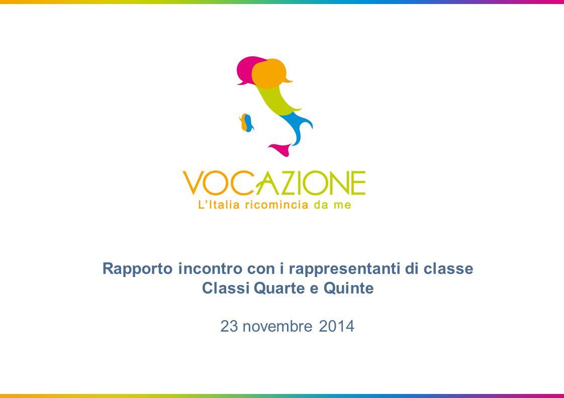 Rapporto incontro con i rappresentanti di classe Classi Quarte e Quinte 23 novembre 2014