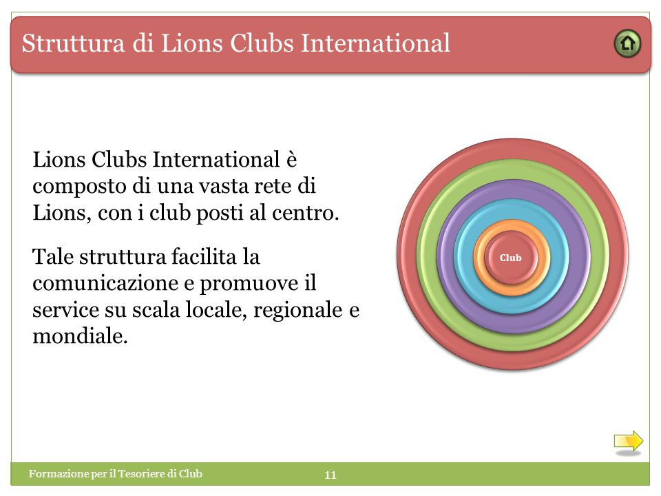Struttura di Lions Clubs International 1 1 Club Formazione per il Tesoriere di Club 11 Lions Clubs International è composto di una vasta rete di Lions