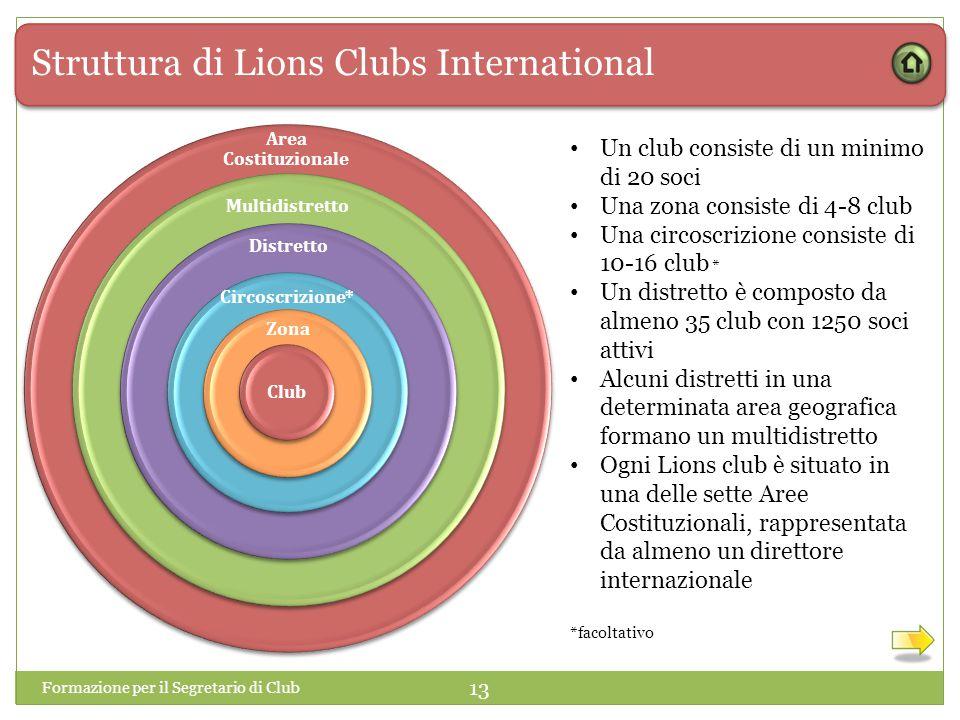 Struttura di Lions Clubs International Area Costituzionale Multidistretto Distretto Circoscrizione* Zona Club Un club consiste di un minimo di 20 soci