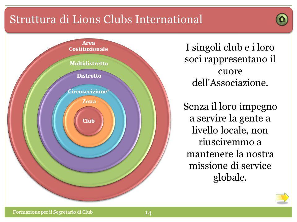 Struttura di Lions Clubs International Area Costituzionale Multidistretto Distretto Circoscrizione* Zona Club Formazione per il Segretario di Club 14
