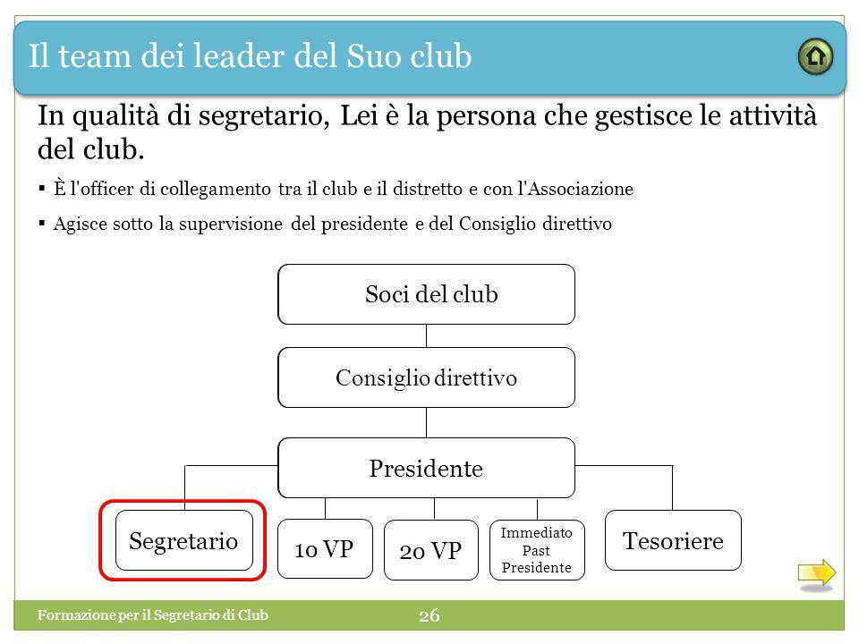 Il team dei leader del Suo club In qualità di segretario, Lei è la persona che gestisce le attività del club.  È l'officer di collegamento tra il clu
